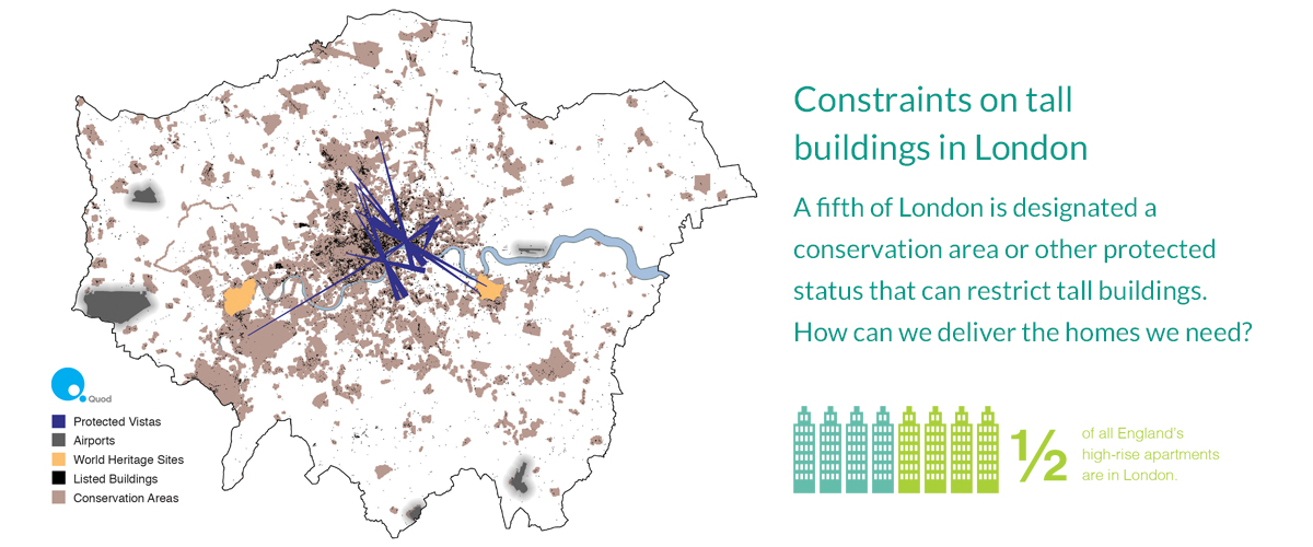 London is not a low-rise city